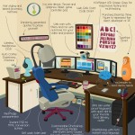 The perfect designer workstation – Перфектното работно място за дизайнери