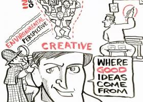 Where good ideas come from – by Steven Johnson | Как се раждат добрите идеи – от Стивън Джонсън